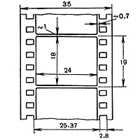 Размеры 35-мм плёнки Эдисона (1894).